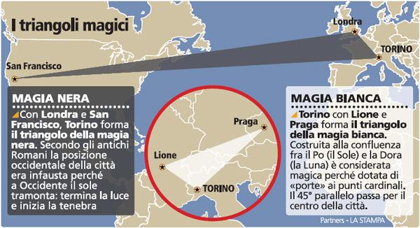 A Torino potreste sparire e nessuno saprebbe perché, magia bianca o magia nera?