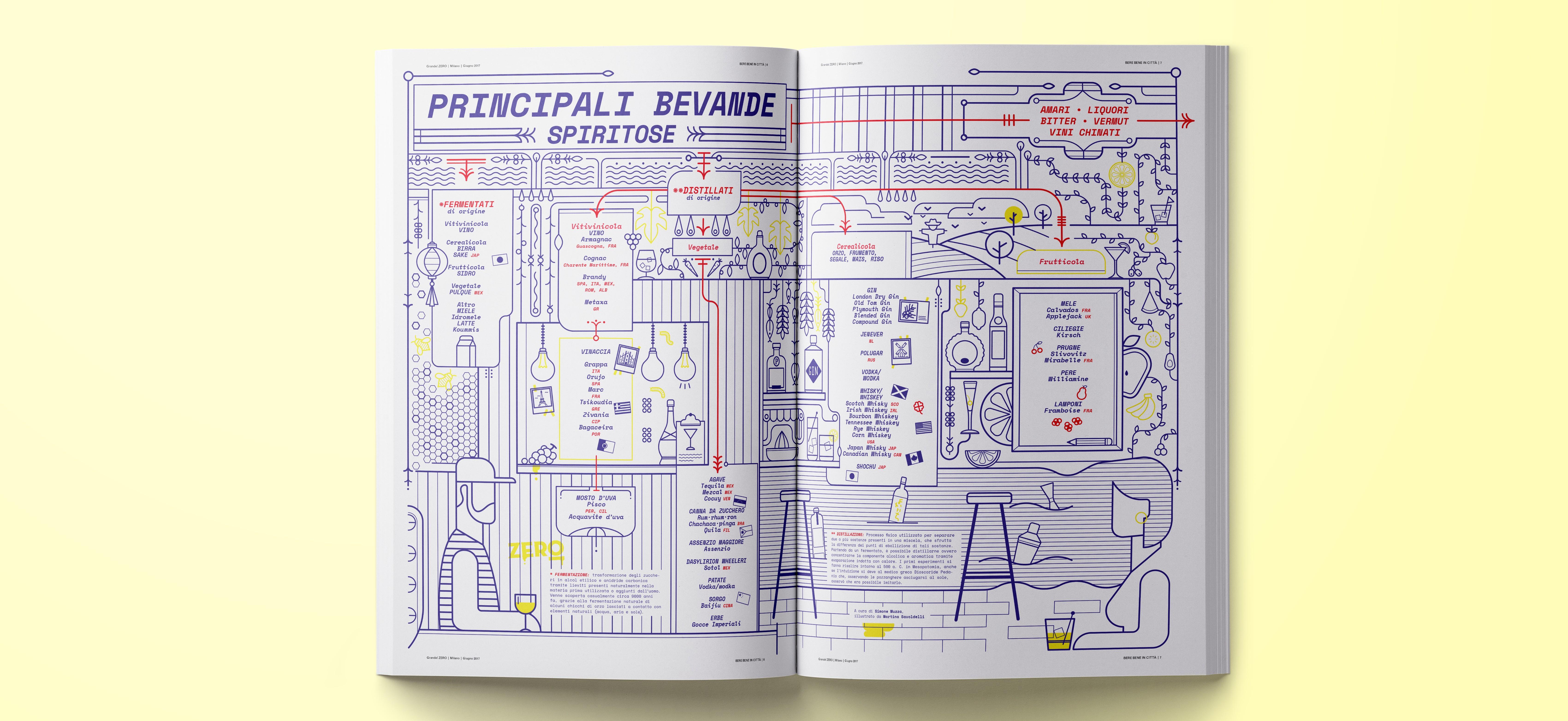 Principali bevande spiritose. A cura di Simone Muzza, illustrazione di Martina Savoldelli