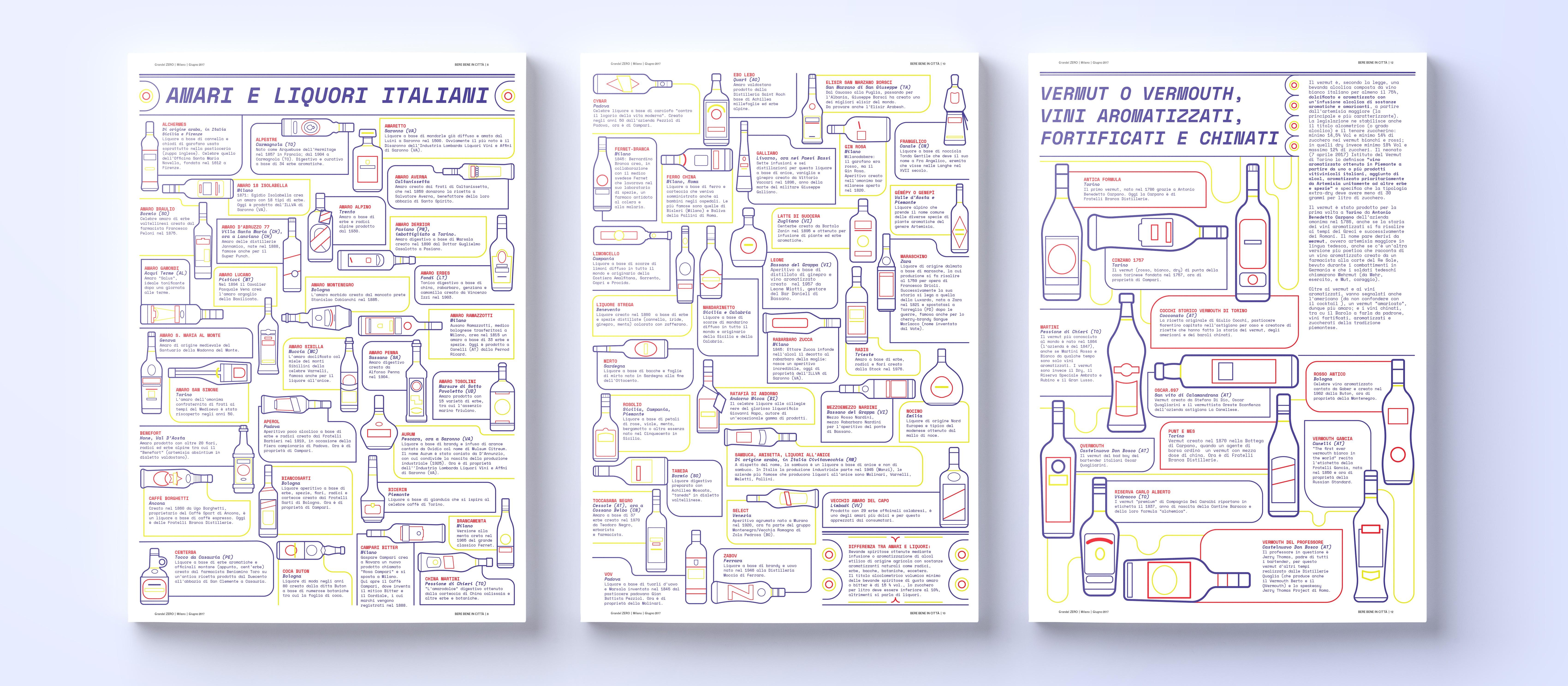 Amari, liquor, vermut e vini aromatizzati. A cura di Simone Muzza, illustrazione di Martina Savoldelli