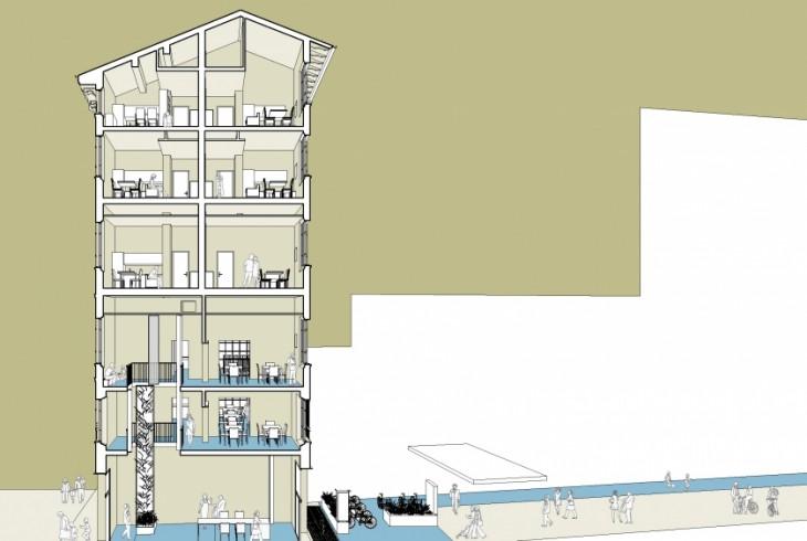 Appartamenti Bologna In Vendita